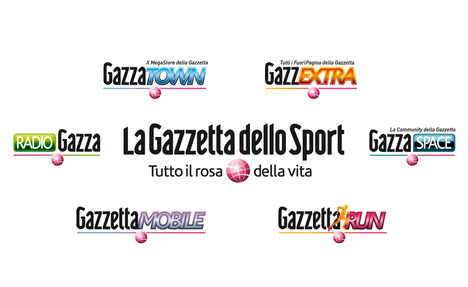 gazzetta dello sport brand architecture design system