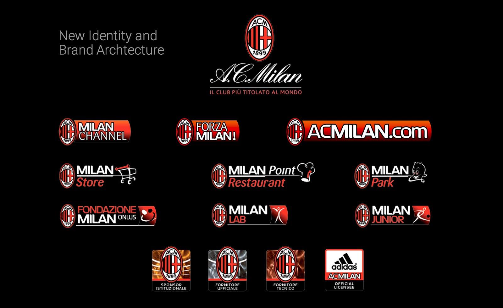 milan brand architecture
