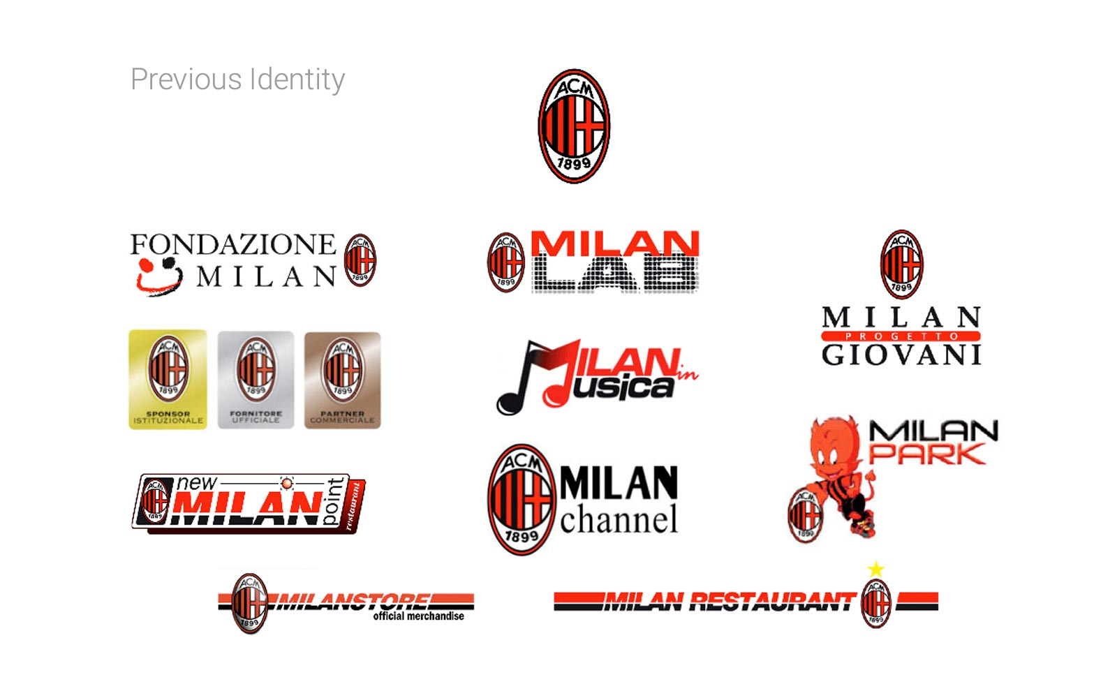 milan old brand elements
